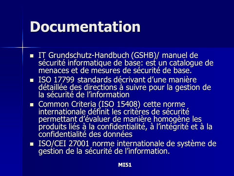 MI51 Documentation IT Grundschutz-Handbuch (GSHB)/ manuel de sécurité informatique de base: est un catalogue de menaces et de mesures de sécurité de b