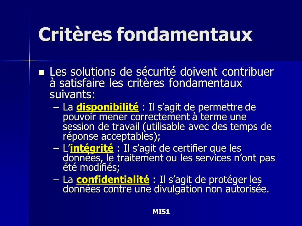 MI51 Critères fondamentaux Les solutions de sécurité doivent contribuer à satisfaire les critères fondamentaux suivants: Les solutions de sécurité doi