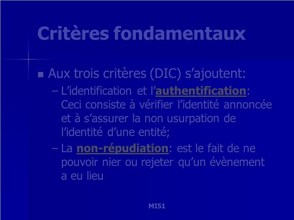 MI51 Critères fondamentaux Aux trois critères (DIC) sajoutent: Aux trois critères (DIC) sajoutent: –Lidentification et lauthentification: Ceci consist
