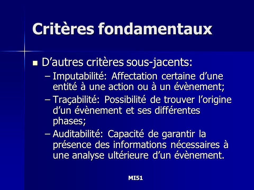MI51 Critères fondamentaux Dautres critères sous-jacents: Dautres critères sous-jacents: –Imputabilité: Affectation certaine dune entité à une action