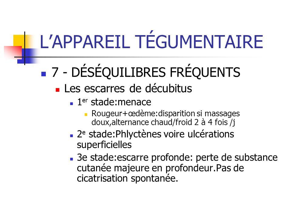 LAPPAREIL TÉGUMENTAIRE 7 - DÉSÉQUILIBRES FRÉQUENTS Les escarres de décubitus 1 er stade:menace Rougeur+œdème:disparition si massages doux,alternance c