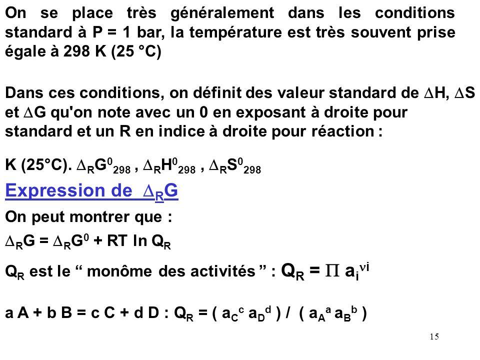 14 Si R G > 0 : Critères d'évolution (à P=Cte) Si R G = 0 : Réaction non spontanée transformation thermodynamiquement défavorisée On est à l'état d'éq