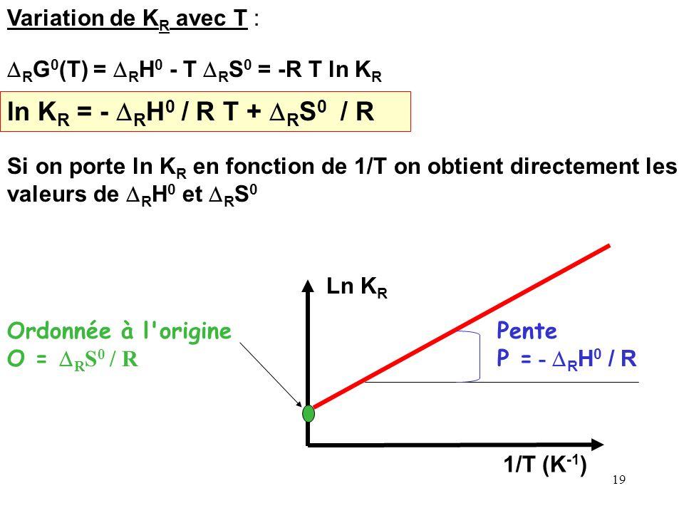 18 Variation de S : En fait on fait très souvent l'approximation de négliger la variation de S avec T R S(T) = R S(T 0 ) + R C P ln ( T / T 0 ) Par in
