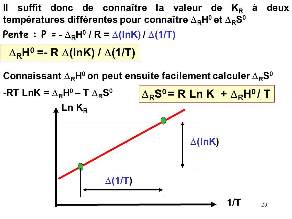 19 ln K R = - R H 0 / R T + R S 0 / R Variation de K R avec T : R G 0 (T) = R H 0 - T R S 0 = -R T ln K R Si on porte ln K R en fonction de 1/T on obt
