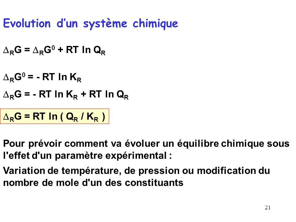20 Il suffit donc de connaître la valeur de K R à deux températures différentes pour connaître R H 0 et R S 0 Pente : P = - R H 0 / R = (lnK) / (1/T)