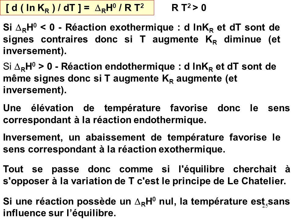 24 En revanche, ce principe permet de prévoir à coups sur linfluence de la pression et celle de la température sur un équilibre. [ d ( ln K R ) / dT ]