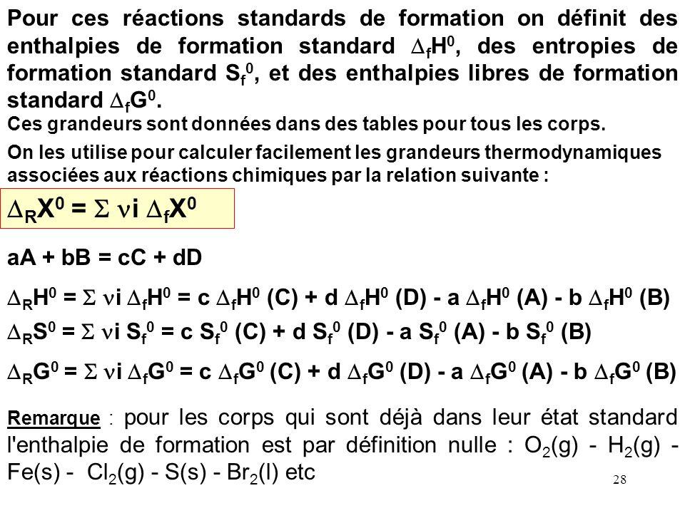27 Calculs de grandeurs thermodynamiques : Réaction de formation standard d'un corps pur : C'est la réaction qui conduit à la formation d'une mole du