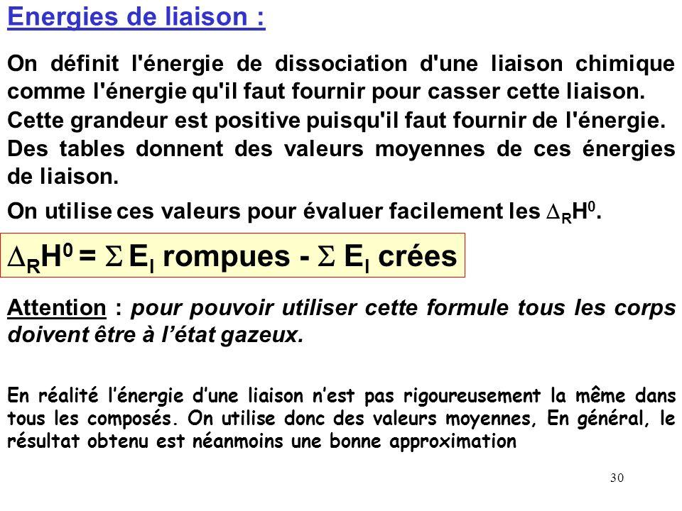 29 CH 4 (g) + 2 O 2 (g) = CO 2 (g) + 2 H 2 O(l) R H 0 298 = ? R H 0 298 = f H 0 298 CO 2 (g) + 2 f H 0 298 H 2 O(l) - f H 0 298 CH 4 (g) - 2 f H 0 298