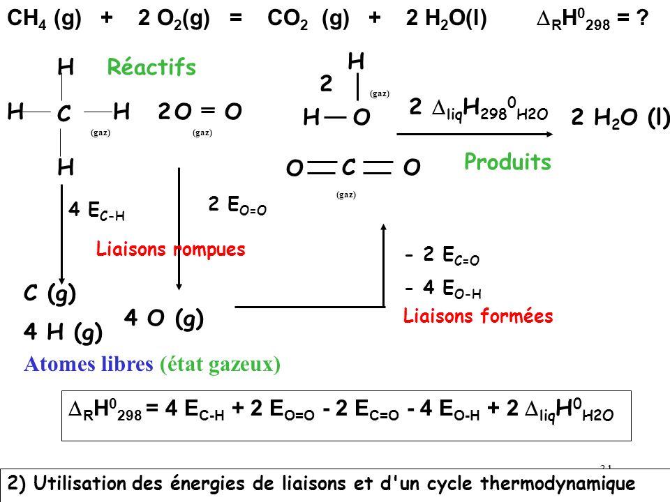 30 On définit l'énergie de dissociation d'une liaison chimique comme l'énergie qu'il faut fournir pour casser cette liaison. Energies de liaison : R H