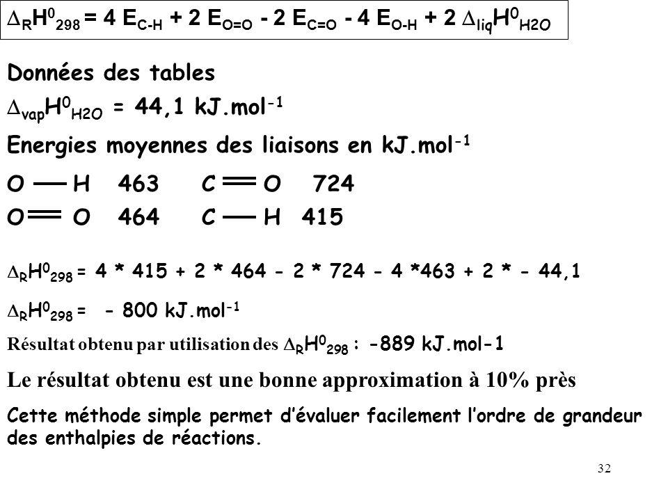 31 R H 0 298 = 4 E C-H + 2 E O=O - 2 E C=O - 4 E O-H + 2 liq H 0 H2O 2) Utilisation des énergies de liaisons et d'un cycle thermodynamique C (g) 4 H (