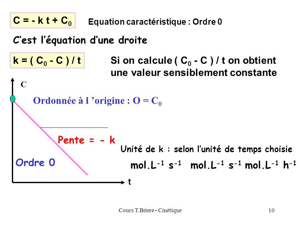 Cours T.Briere - Cinétique9 Cas des réactions à un seul réactif : Exemple : A B + 2 C Définition de la vitesse : v = -d[A]/dt = d[B]/dt = ½ d[C]/dt Eq