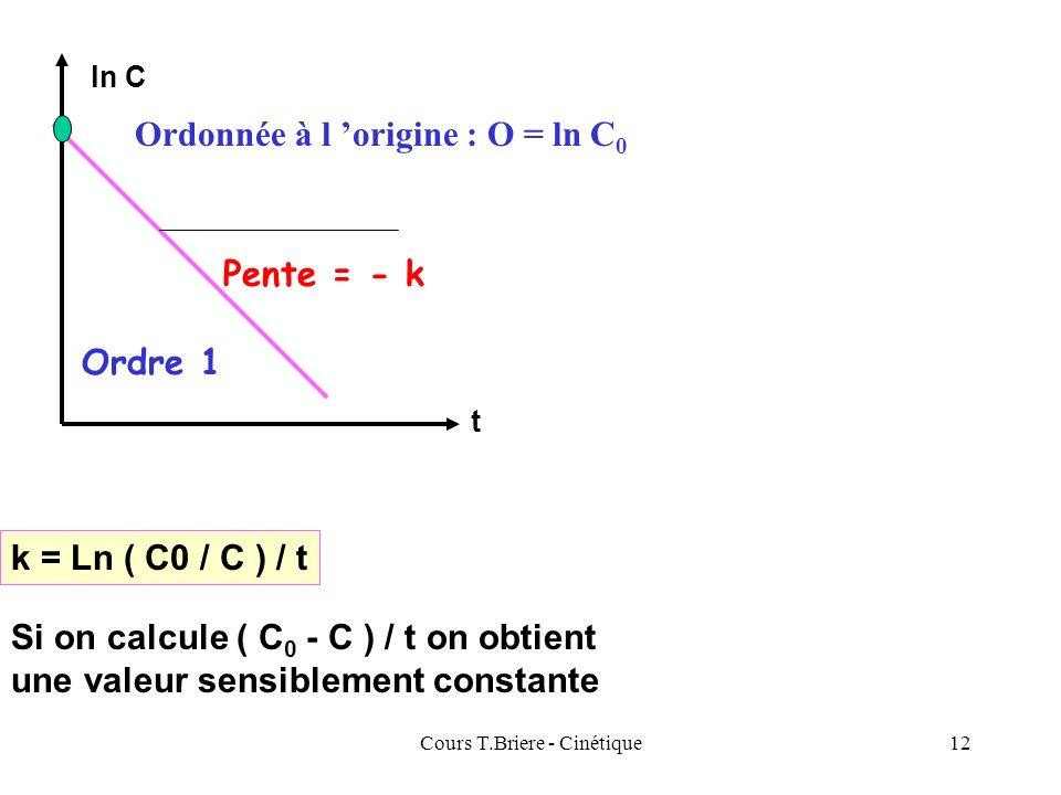Cours T.Briere - Cinétique11 v = -d[A]/dt = k [A]d[A] / [A] = - k dt ln [A]= - k t + Cte à t= 0 : [A] = [A] 0 = C 0 Cte = ln C 0 ln [A]= - k t + ln C