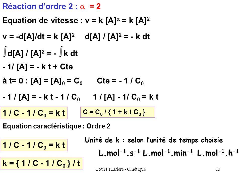 Cours T.Briere - Cinétique12 ln C t Pente = - k Ordonnée à l origine : O = ln C 0 Si on calcule ( C 0 - C ) / t on obtient une valeur sensiblement con