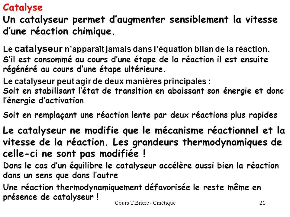 Cours T.Briere - Cinétique20 Une énergie dactivation élevée correspond à une réaction lente.. Une énergie dactivation faible correspond à une réaction