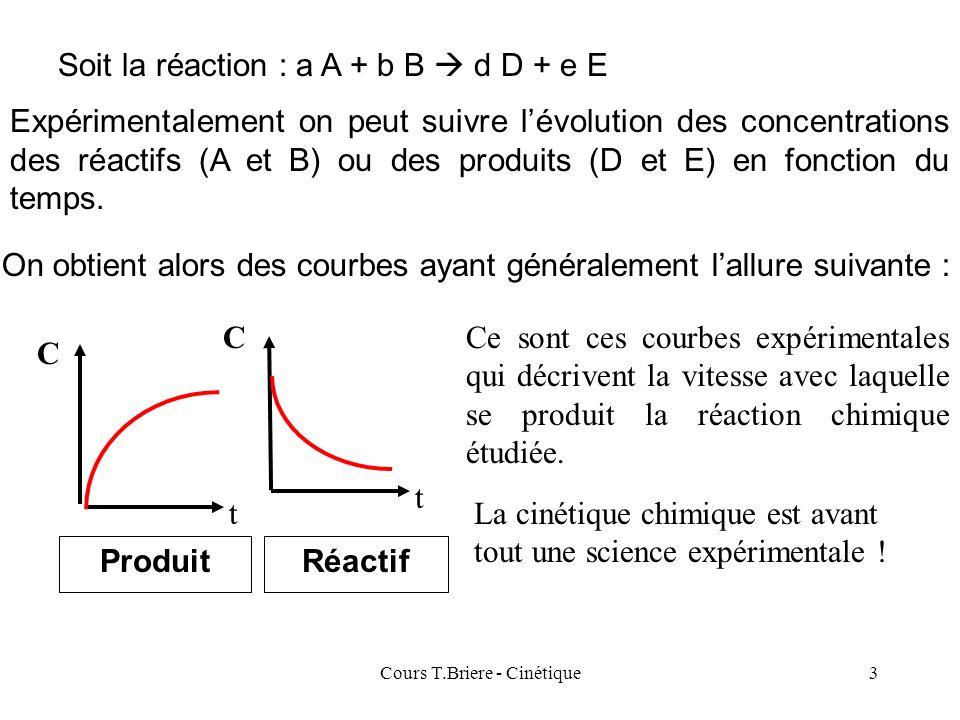 Cours T.Briere - Cinétique13 v = -d[A]/dt = k [A] 2 d[A] / [A] 2 = - k dt - 1/ [A] = - k t + Cte à t= 0 : [A] = [A] 0 = C 0 Cte = - 1 / C 0 - 1 / [A] = - k t - 1 / C 0 Equation caractéristique : Ordre 2 Réaction dordre 2 : = 2 Equation de vitesse : v = k [A] = k [A] 2 d[A] / [A] 2 = - k dt C = C 0 / { 1 + k t C 0 } Unité de k : selon lunité de temps choisie L.mol -1.s -1 1 / [A] - 1/ C 0 = k t 1 / C - 1 / C 0 = k t k = { 1 / C - 1 / C 0 } / t L.mol -1.min -1 L.mol -1.h -1