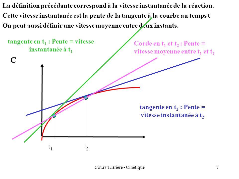 Cours T.Briere - Cinétique6 Pour que les vitesses dapparition (ou de disparition) soient les mêmes pour tous les composés, on divise par le coefficien