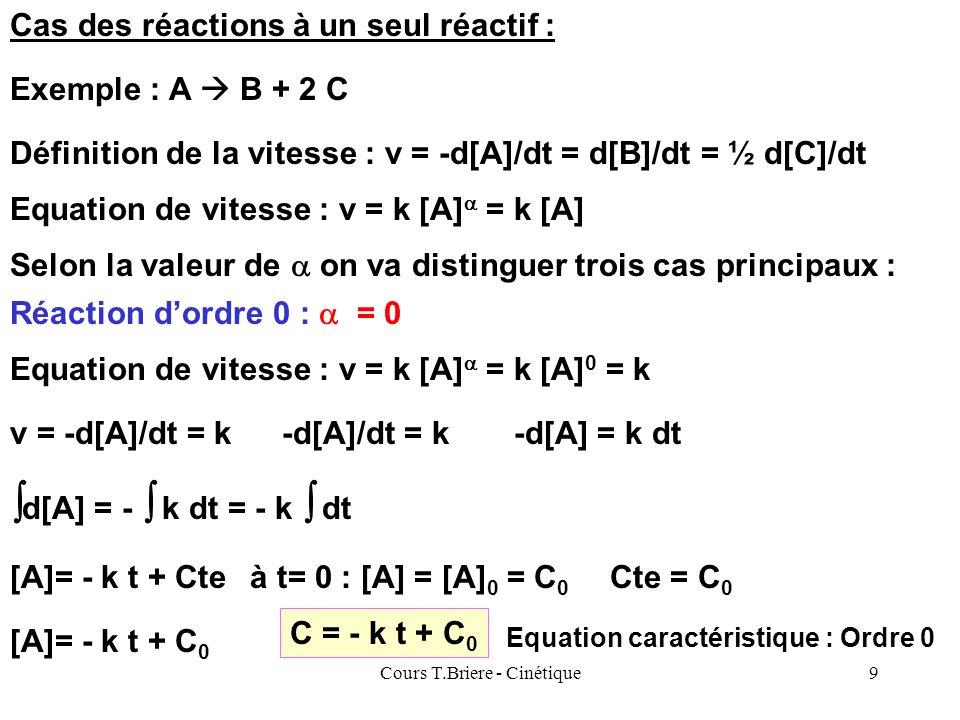 Cours T.Briere - Cinétique9 Cas des réactions à un seul réactif : Exemple : A B + 2 C Définition de la vitesse : v = -d[A]/dt = d[B]/dt = ½ d[C]/dt Equation de vitesse : v = k [A] = k [A] Réaction dordre 0 : = 0 Selon la valeur de on va distinguer trois cas principaux : Equation de vitesse : v = k [A] = k [A] 0 = k v = -d[A]/dt = k-d[A]/dt = k-d[A] = k dt d[A] = - k dt = - k dt [A]= - k t + Cteà t= 0 : [A] = [A] 0 = C 0 Cte = C 0 [A]= - k t + C 0 C = - k t + C 0 Equation caractéristique : Ordre 0