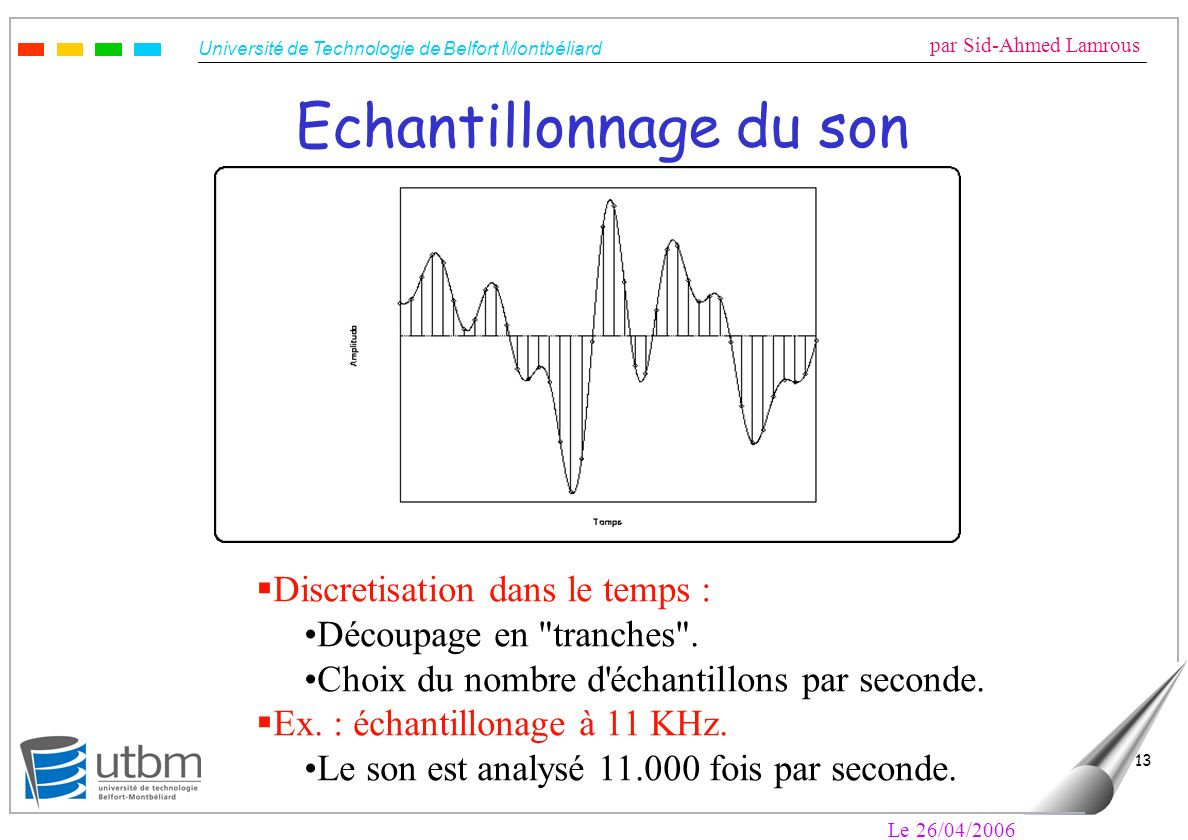 Université de Technologie de Belfort Montbéliard par Sid-Ahmed Lamrous Le 26/04/2006 13 Echantillonnage du son Discretisation dans le temps : Découpag