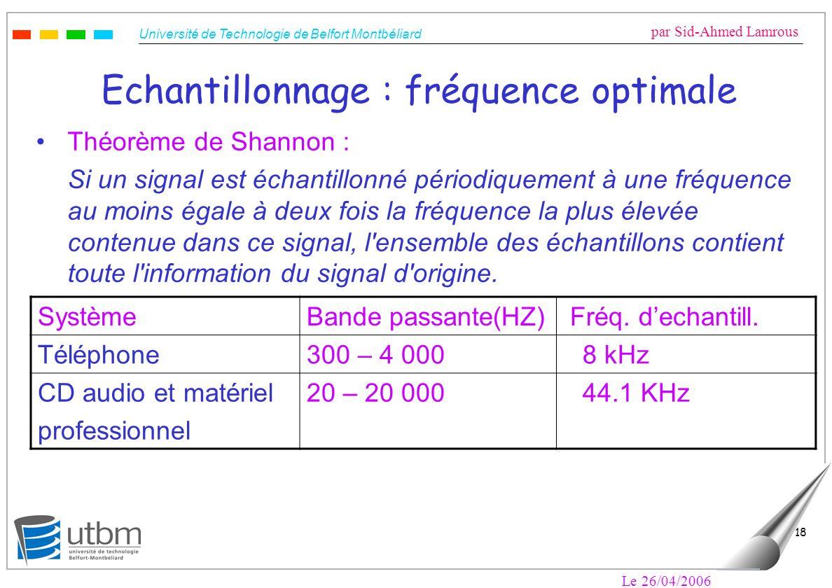 Université de Technologie de Belfort Montbéliard par Sid-Ahmed Lamrous Le 26/04/2006 18 Echantillonnage : fréquence optimale Théorème de Shannon : Si un signal est échantillonné périodiquement à une fréquence au moins égale à deux fois la fréquence la plus élevée contenue dans ce signal, l ensemble des échantillons contient toute l information du signal d origine.
