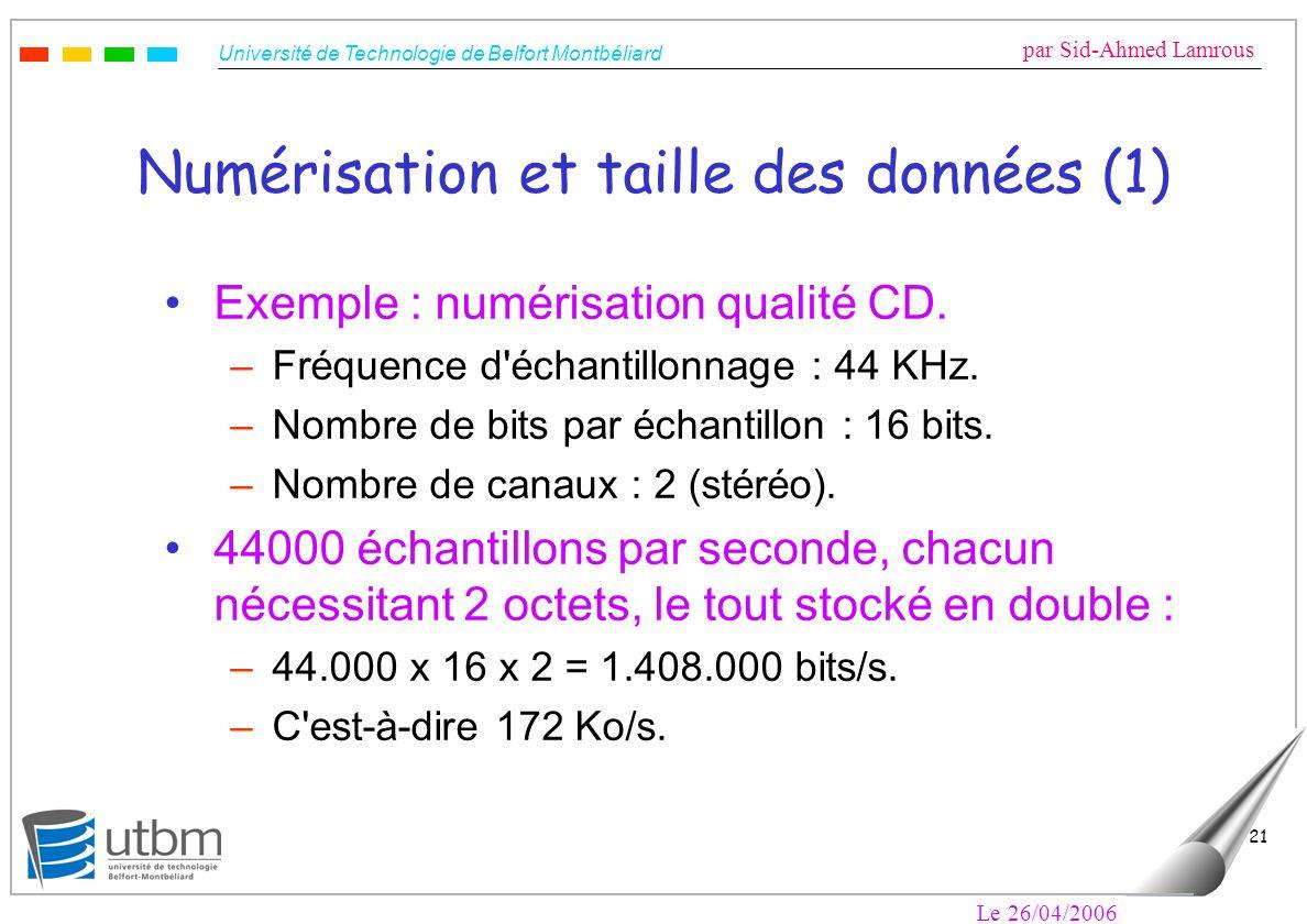 Université de Technologie de Belfort Montbéliard par Sid-Ahmed Lamrous Le 26/04/2006 21 Numérisation et taille des données (1) Exemple : numérisation qualité CD.