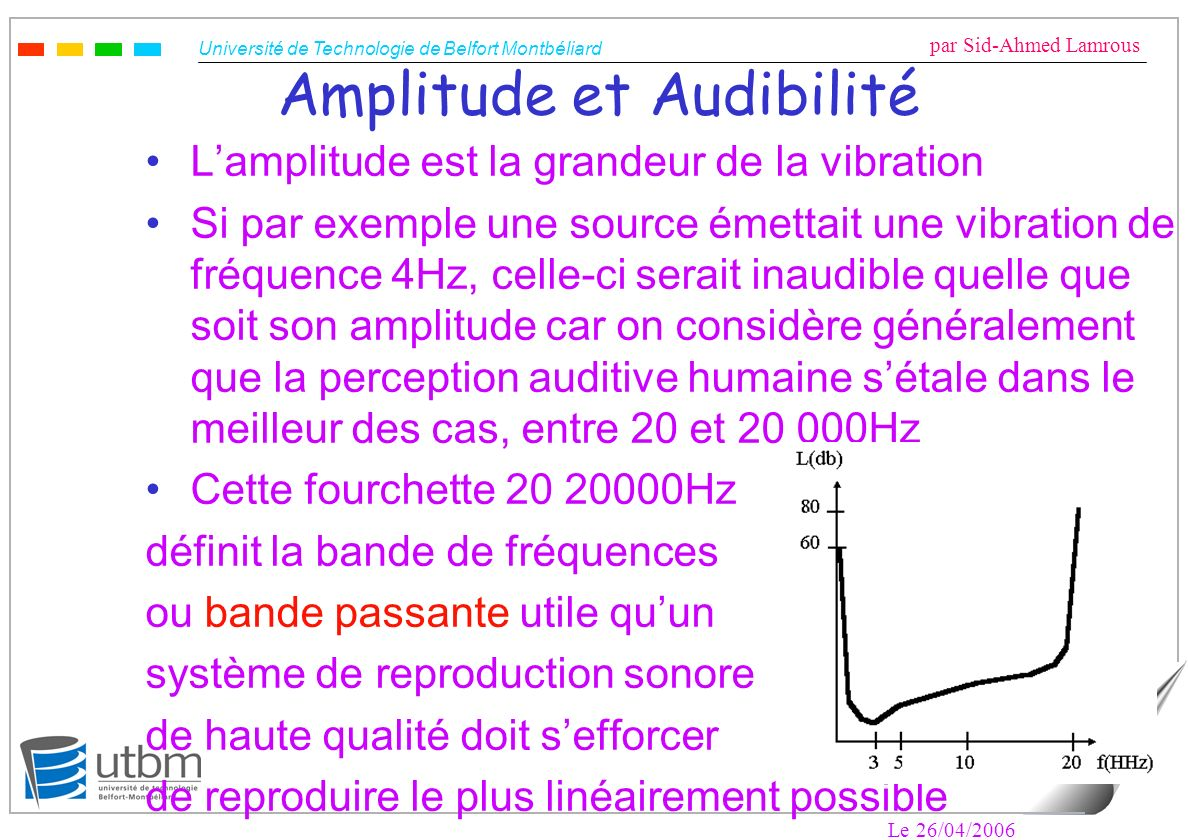 Université de Technologie de Belfort Montbéliard par Sid-Ahmed Lamrous Le 26/04/2006 5 Amplitude et Audibilité Lamplitude est la grandeur de la vibration Si par exemple une source émettait une vibration de fréquence 4Hz, celle-ci serait inaudible quelle que soit son amplitude car on considère généralement que la perception auditive humaine sétale dans le meilleur des cas, entre 20 et 20 000Hz Cette fourchette 20 20000Hz définit la bande de fréquences ou bande passante utile quun système de reproduction sonore de haute qualité doit sefforcer de reproduire le plus linéairement possible