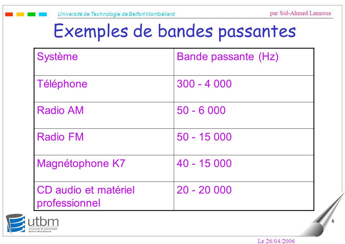 Université de Technologie de Belfort Montbéliard par Sid-Ahmed Lamrous Le 26/04/2006 6 Exemples de bandes passantes SystèmeBande passante (Hz) Téléphone300 - 4 000 Radio AM50 - 6 000 Radio FM50 - 15 000 Magnétophone K740 - 15 000 CD audio et matériel professionnel 20 - 20 000