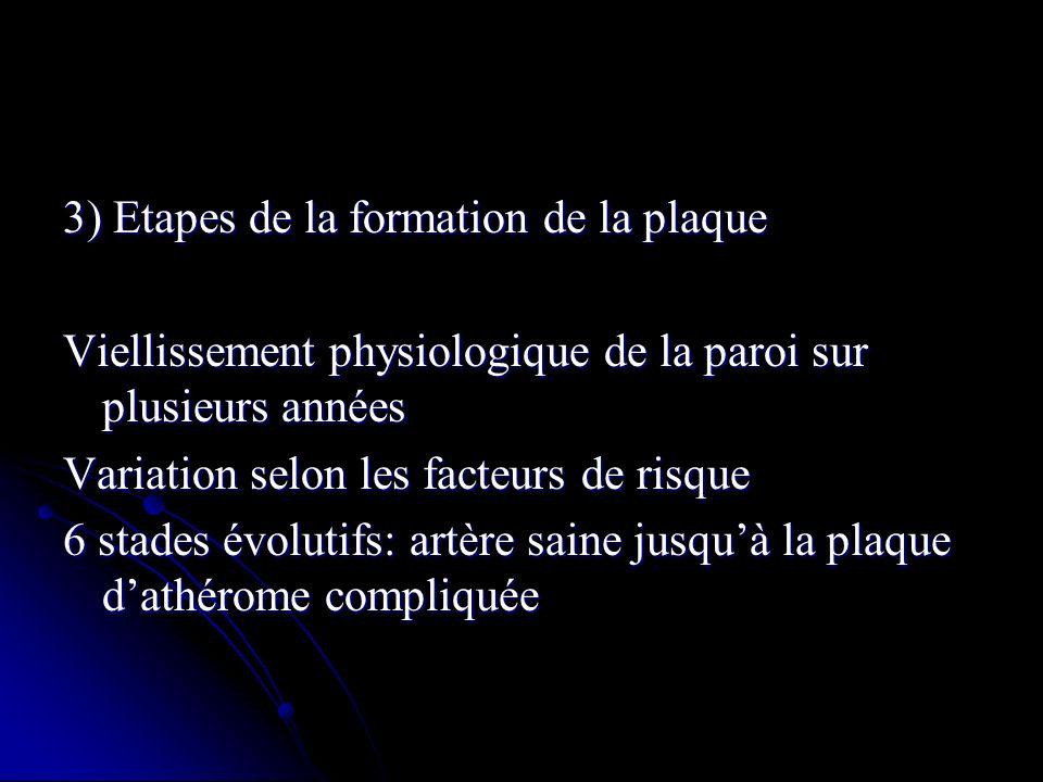 3) Etapes de la formation de la plaque Viellissement physiologique de la paroi sur plusieurs années Variation selon les facteurs de risque 6 stades év