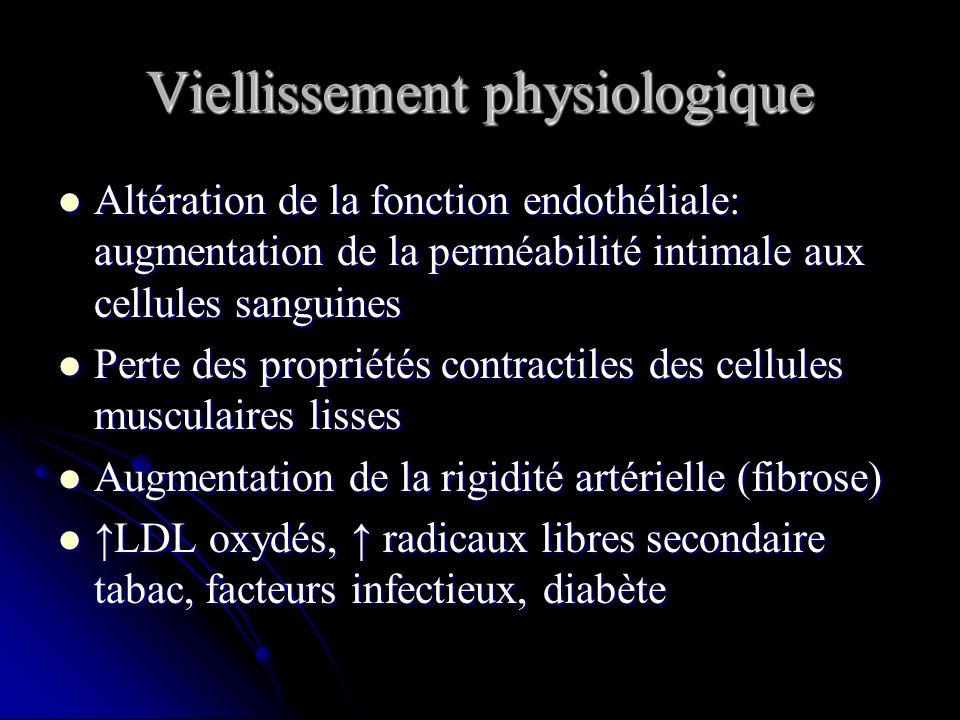 Viellissement physiologique Altération de la fonction endothéliale: augmentation de la perméabilité intimale aux cellules sanguines Altération de la f