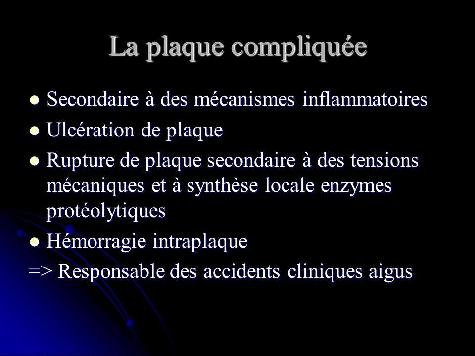 La plaque compliquée Secondaire à des mécanismes inflammatoires Secondaire à des mécanismes inflammatoires Ulcération de plaque Ulcération de plaque R