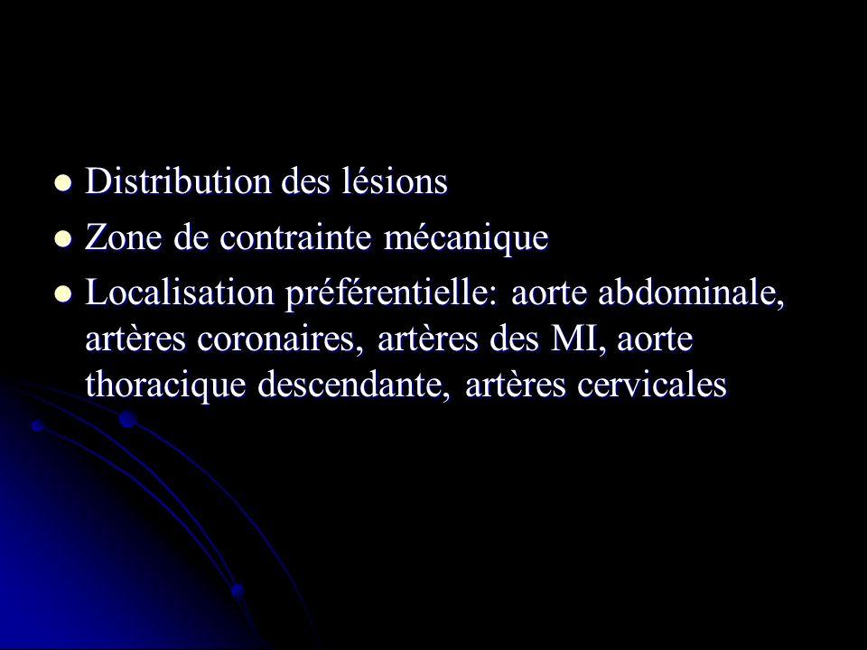 Distribution des lésions Distribution des lésions Zone de contrainte mécanique Zone de contrainte mécanique Localisation préférentielle: aorte abdomin