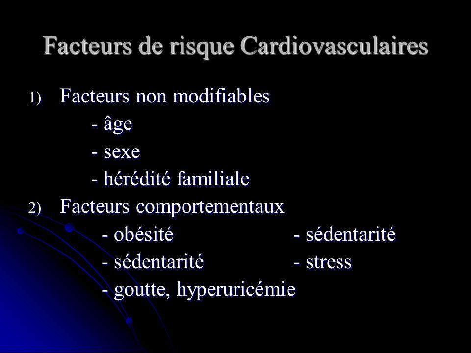 Facteurs de risque Cardiovasculaires 1) Facteurs non modifiables - âge - âge - sexe - sexe - hérédité familiale - hérédité familiale 2) Facteurs compo