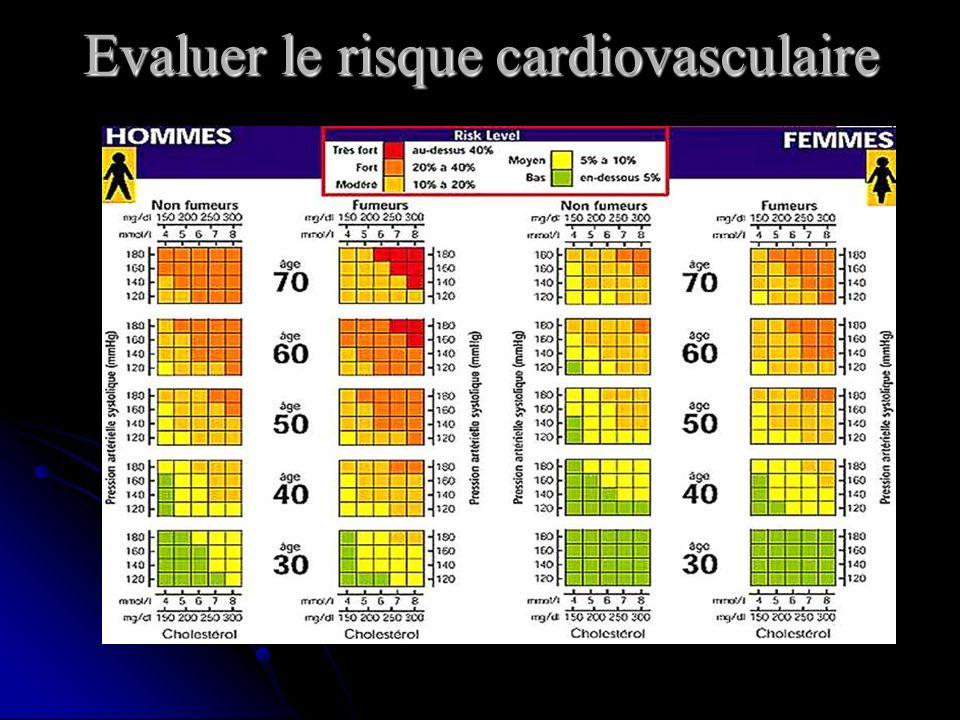 Evaluer le risque cardiovasculaire