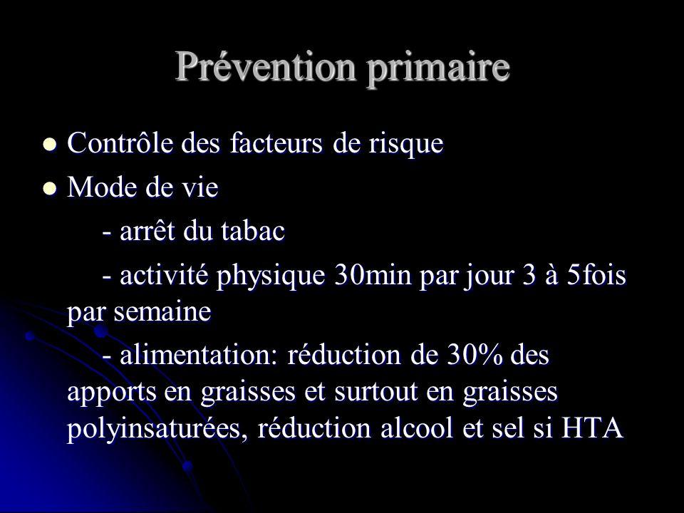 Prévention primaire Contrôle des facteurs de risque Contrôle des facteurs de risque Mode de vie Mode de vie - arrêt du tabac - arrêt du tabac - activi