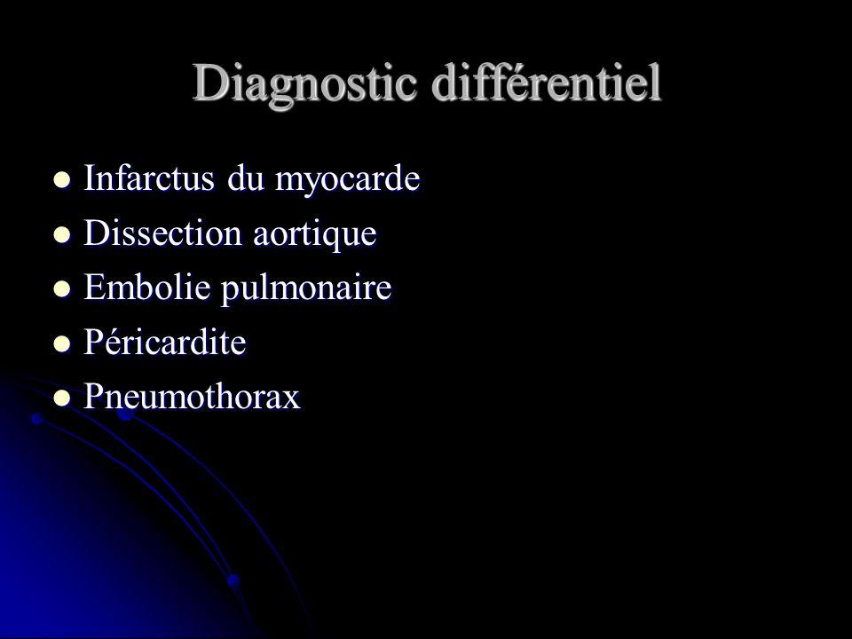 Diagnostic différentiel Infarctus du myocarde Infarctus du myocarde Dissection aortique Dissection aortique Embolie pulmonaire Embolie pulmonaire Péri