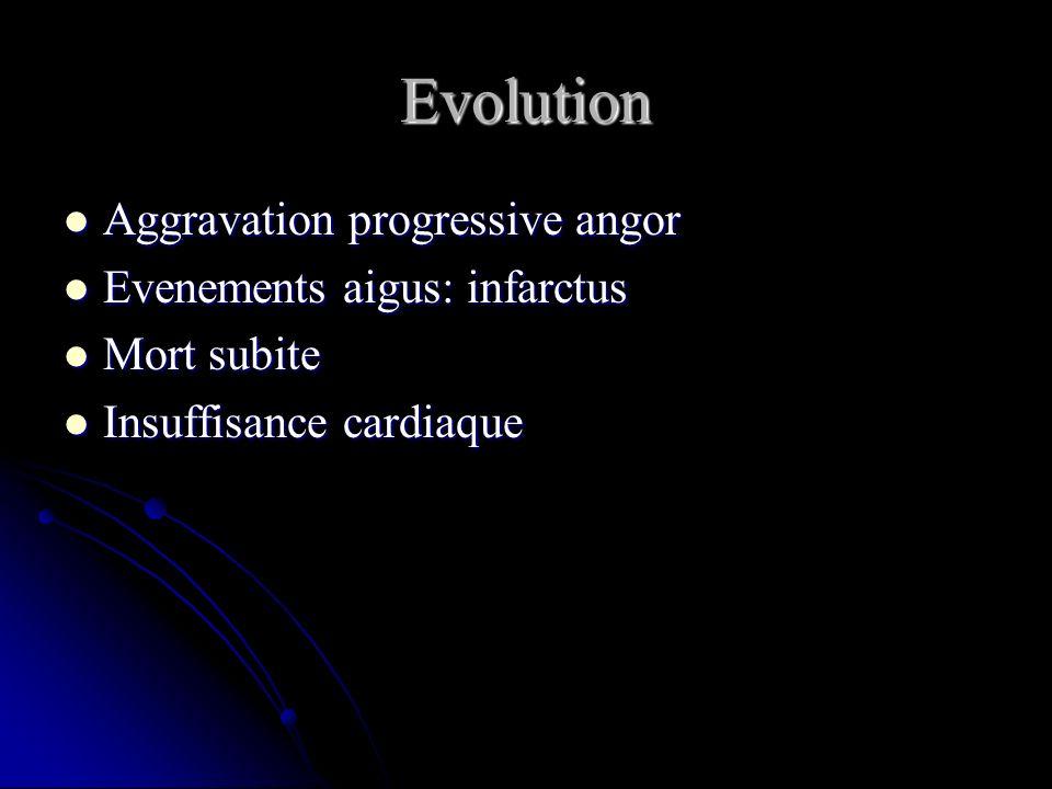 Evolution Aggravation progressive angor Aggravation progressive angor Evenements aigus: infarctus Evenements aigus: infarctus Mort subite Mort subite