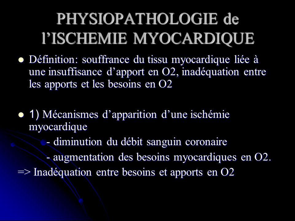 PHYSIOPATHOLOGIE de lISCHEMIE MYOCARDIQUE Définition: souffrance du tissu myocardique liée à une insuffisance dapport en O2, inadéquation entre les ap