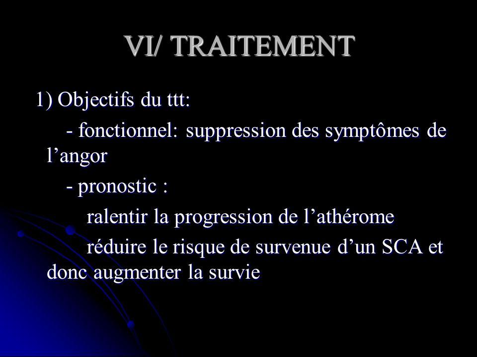 VI/ TRAITEMENT 1) Objectifs du ttt: 1) Objectifs du ttt: - fonctionnel: suppression des symptômes de langor - fonctionnel: suppression des symptômes d