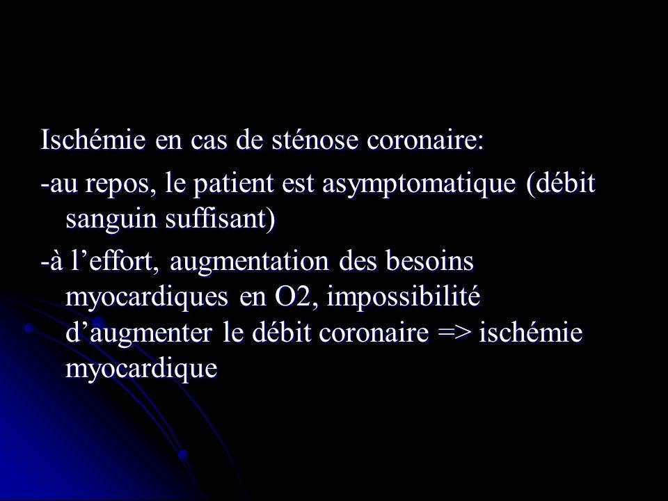 Ischémie en cas de sténose coronaire: -au repos, le patient est asymptomatique (débit sanguin suffisant) -à leffort, augmentation des besoins myocardi