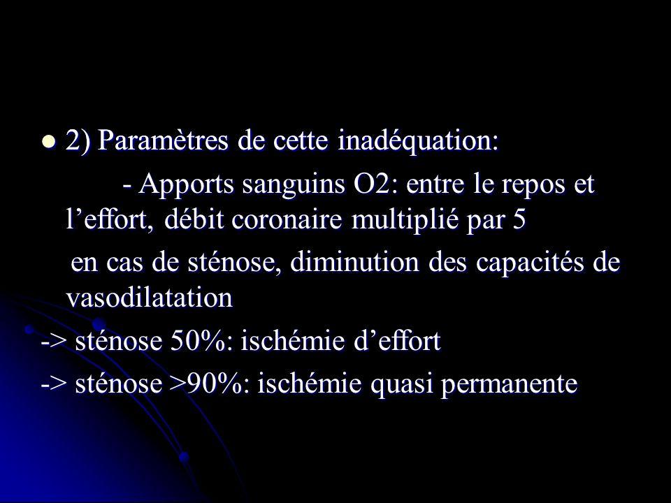 2) Paramètres de cette inadéquation: 2) Paramètres de cette inadéquation: - Apports sanguins O2: entre le repos et leffort, débit coronaire multiplié