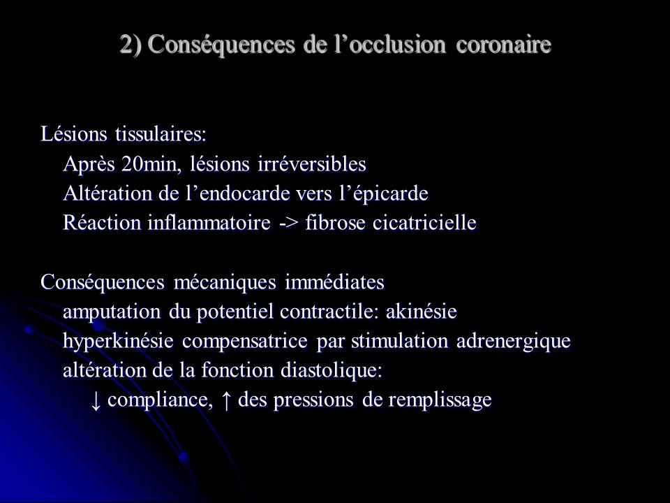 2) Conséquences de locclusion coronaire Lésions tissulaires: Après 20min, lésions irréversibles Après 20min, lésions irréversibles Altération de lendo