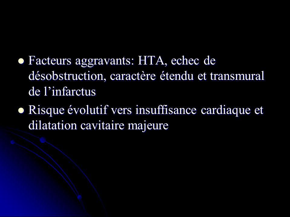 Facteurs aggravants: HTA, echec de désobstruction, caractère étendu et transmural de linfarctus Facteurs aggravants: HTA, echec de désobstruction, car