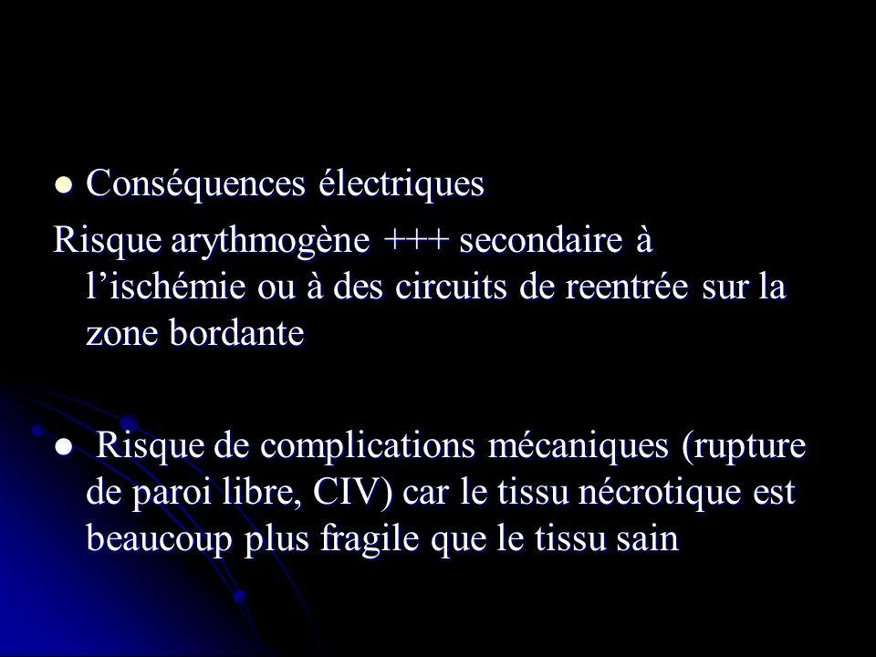 Conséquences électriques Conséquences électriques Risque arythmogène +++ secondaire à lischémie ou à des circuits de reentrée sur la zone bordante Ris