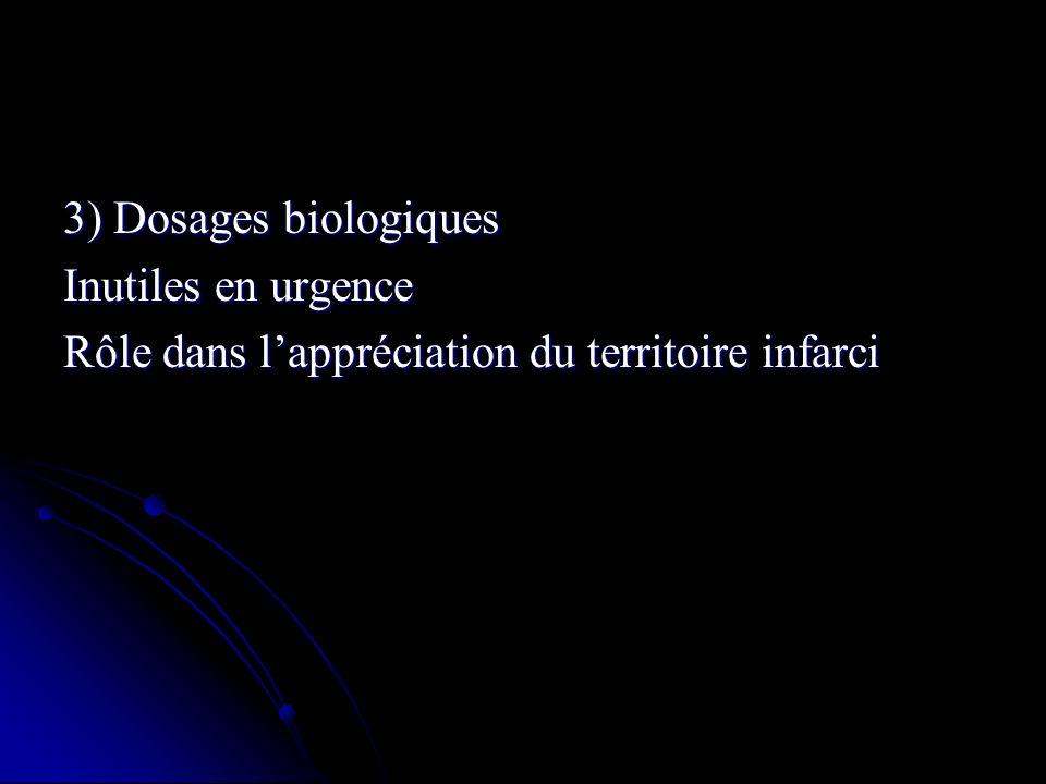 3) Dosages biologiques Inutiles en urgence Rôle dans lappréciation du territoire infarci