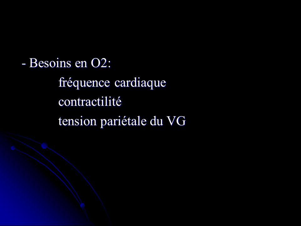 - Besoins en O2: - Besoins en O2: fréquence cardiaque fréquence cardiaque contractilité contractilité tension pariétale du VG tension pariétale du VG