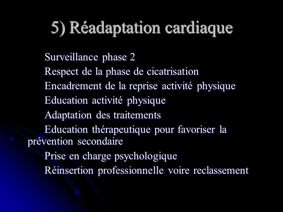 5) Réadaptation cardiaque Surveillance phase 2 Surveillance phase 2 Respect de la phase de cicatrisation Respect de la phase de cicatrisation Encadrem
