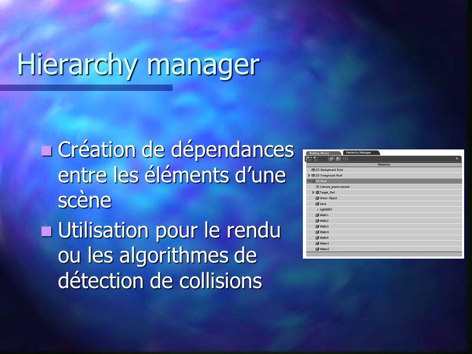 Hierarchy manager Création de dépendances entre les éléments dune scène Création de dépendances entre les éléments dune scène Utilisation pour le rend