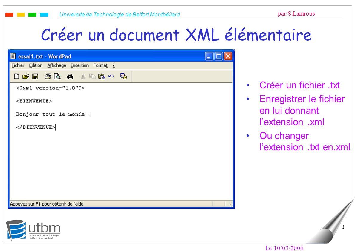 Université de Technologie de Belfort Montbéliard par S.Lamrous Le 10/05/2006 1 Créer un document XML élémentaire Créer un fichier.txt Enregistrer le f
