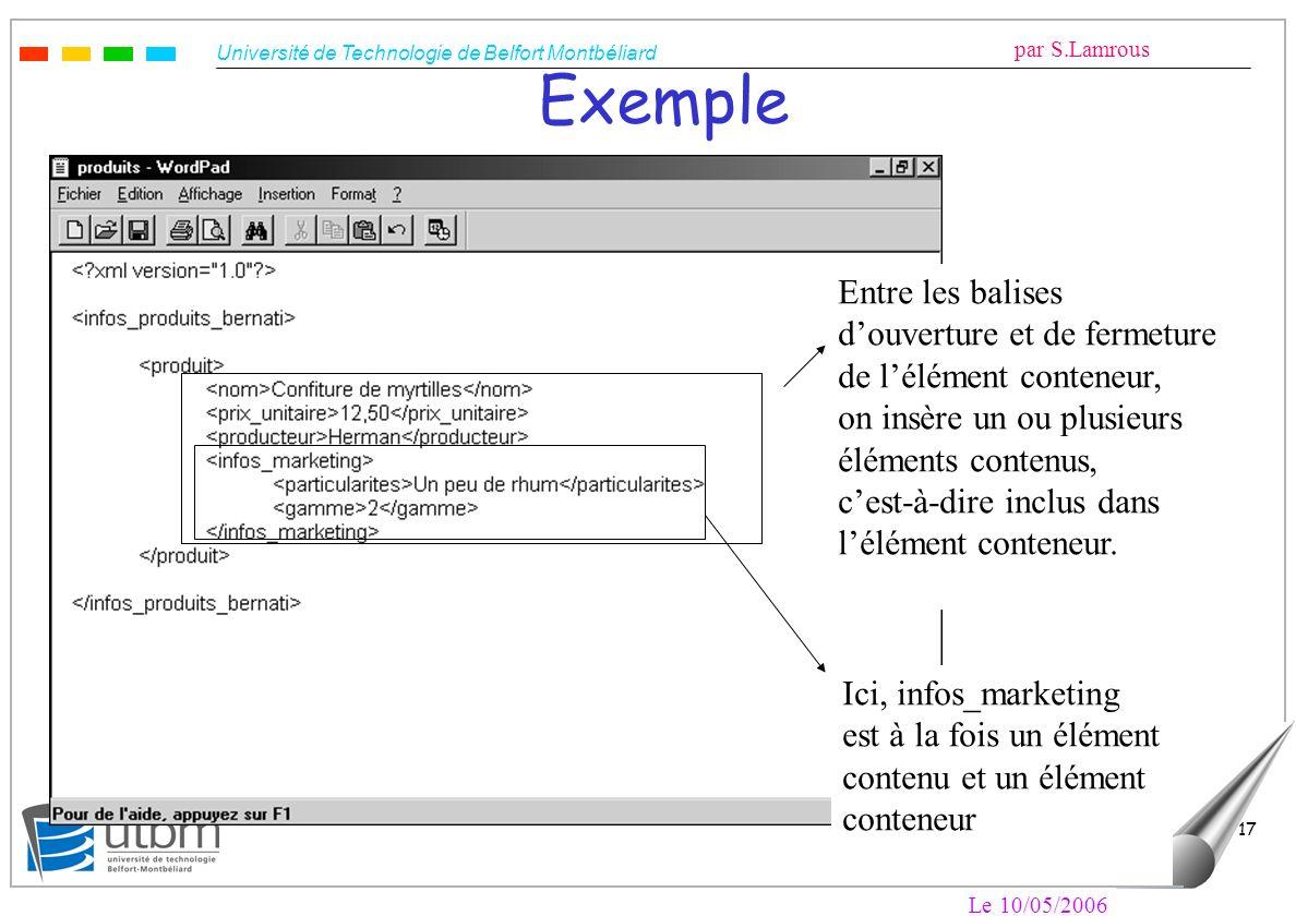 Université de Technologie de Belfort Montbéliard par S.Lamrous Le 10/05/2006 17 Exemple Entre les balises douverture et de fermeture de lélément conte
