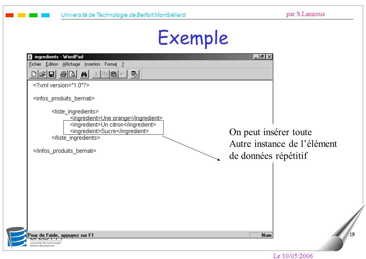 Université de Technologie de Belfort Montbéliard par S.Lamrous Le 10/05/2006 19 Exemple On peut insérer toute Autre instance de lélément de données ré