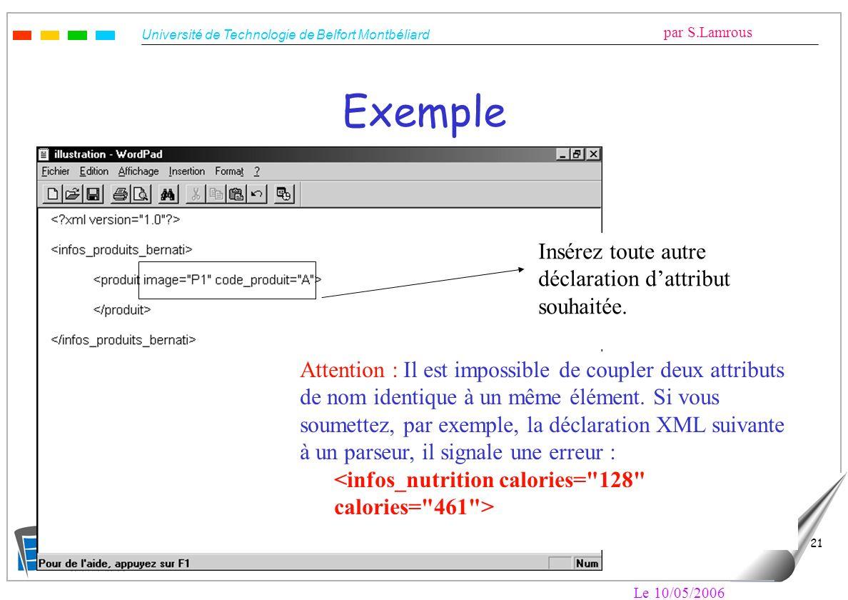 Université de Technologie de Belfort Montbéliard par S.Lamrous Le 10/05/2006 21 Exemple Insérez toute autre déclaration dattribut souhaitée. Attention